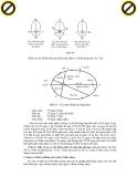 Giáo trình phân tích khả năng ứng dụng những khoảng cách trong thiên văn nhật động p2