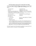 Công ty Thủy sản Mekong - Ngày đăng ký cuối cùng cho việc chốt danh sách cổ đông