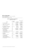 Bảng cân đối kế toán hợp nhất quý 4/2009 công ty cổ phần Alphanam