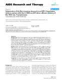 "Báo cáo y học: "" Substitution of the Rev-response element in an HIV-1-based gene delivery system with that of SIVmac239 allows efficient delivery of Rev M10 into T-lymphocytes"""