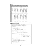 Giáo trình hình thành công cụ phân tích hàm mũ với tham số theo tiến trình Poisson với tham số p7