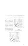 Phương pháp thiết kế tuyến Clothoid cho đường ô tô part 7
