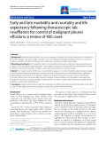 "Báo cáo y học: ""Early and late morbidity and mortality and life expectancy following thoracoscopic talc insufflation for control of malignant pleural effusions: a review of 400 cases"""