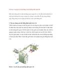 Cấu tạo và nguyên lý hoạt động của hệ thống điện lạnh ôtô