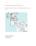 Nguyên lý hoạt động & tính năng của bộ biến mô thuỷ lực