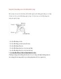 Nguyên lý hoạt động của cơ cấu điều khiển ly hợp