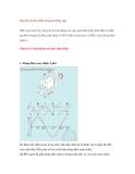 Nguyên lý dòng điện trong hệ thống nạp