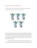 Động cơ HCCI ( động cơ cháy đồng đều nhờ nén)