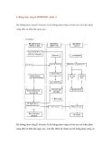 ệ thống phun xăng K-JETRONIC (phần 1)