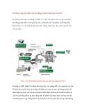 Hệ thống cung cấp nhiên liệu của động cơ phun xăng trực tiếp GDI