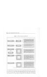 Tự học ngôn ngữ lập trình Java tập 1 part 2