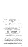 Giáo trình báo hiệu và đồng bộ trong mạng viễn thông part 4