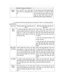Giáo trình phương pháp dạy học thể dục và trò chơi vận động cho học sinh tiểu học part 7