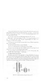 Giáo trình thực hành viễn thông chuyên ngành part 10
