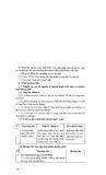 Giáo trình thực hành viễn thông chuyên ngành part 8