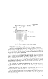 Lý thuyết thiết bị hình ảnh y tế tập 2 part 4