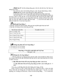Giáo trình mỹ thuật và phương pháp dạy học mỹ thuật part 8