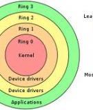 Định nghĩa các lớp mô hình dữ liệu (LINQ to SQL phần 2)