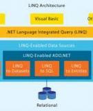 Cập nhật dữ liệu dùng Stored Procedure (LINQ to SQL phần 7)