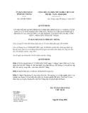 Quyết định số 245/QĐ-UBND