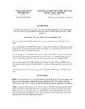 Quyết định số 1961/QĐ-UBND