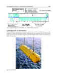 Underwater Vehicles Part 7