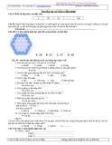 Test IQ vui và vật lý đầu năm