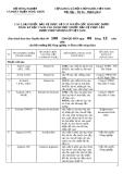 Quyết định số 108/2006/QĐ-BNN ngày 08 tháng 12 năm 2006