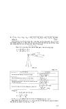 Bài tập sức bền vật liệu part 8