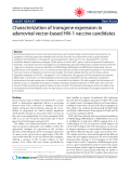 "Báo cáo khoa học: "" Characterization of transgene expression in adenoviral vector-based HIV-1 vaccine candidates"""
