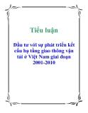 Luận văn: Đầu tư với sự phát triển kết cấu hạ tầng giao thông vận tải ở Việt Nam giai đoạn 2001-2010