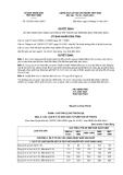 Quyết định số 132/2011/QĐ-UBND