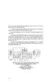 Thiết bị phản ứng trong công nghiệp hóa học tập 1 part 3