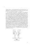 Vật lý siêu dẫn part 3