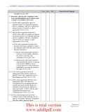 APPENDIX C: CHECKLIST FOR REVIEW OF FINANCIAL AUDITS PERFORMED BY THE OFFICE OF INSPECTOR GENERAL