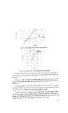 Công nghệ axit Sunfuric part 3