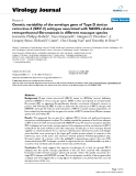 """báo cáo hóa học:"""" Genetic variability of the envelope gene of Type D simian retrovirus-2 (SRV-2) subtypes associated with SAIDS-related retroperitoneal fibromatosis in different macaque species"""""""