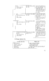 Giáo trình pháp lênh thú y và kiểm nghiệm sản phẩm vật nuôi part 7