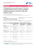 """báo cáo hóa học:"""" A biregional survey and review of first-line treatment failure and second-line pediatric antiretroviral access and use in Asia and southern Africa"""""""