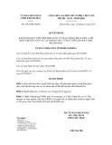 Quyết định số 3583/QĐ-UBND