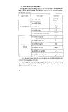 Giáo trình đo lường kỹ thuật part 4