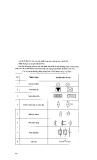 Giáo trình hướng dẫn đồ án cung cấp điện part 3