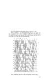 Giáo trình hướng dẫn đồ án cung cấp điện part 8