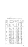 Giáo trình kỹ thuật đo lường và dung sai lắp ghép part 9