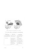 Giáo trình lý thuyết chuyên môn tiện part 7