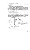 Giáo trình quản trị doanh nghiệp part 8