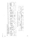 Tuyển tập tiêu chuẩn cơ điện nông nghiệp Việt Nam tập 1 part 4