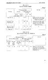 Tuyển tập tiêu chuẩn cơ điện nông nghiệp Việt Nam tập 1 part 8