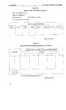 Tuyển tập tiêu chuẩn cơ điện nông nghiệp Việt Nam tập 2 part 2