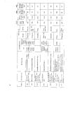 Tuyển tập tiêu chuẩn công nghiệp rừng Việt Nam part 4